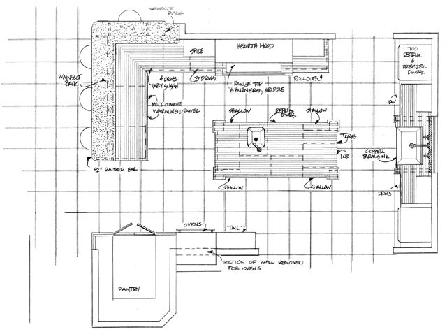 10 x 10 kitchen how much - Kitchen Plan Design